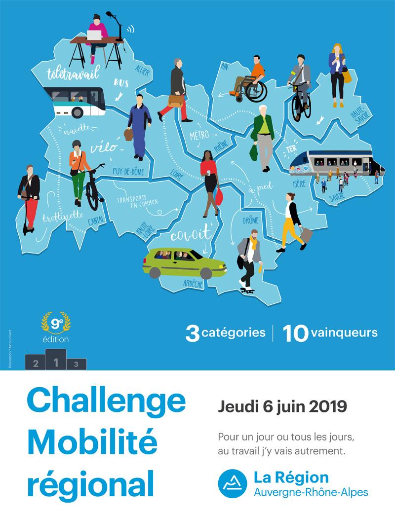 challenge-mobilite-regional-2019